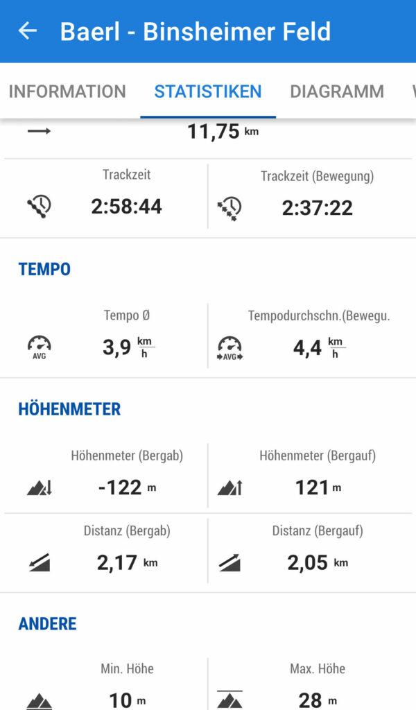 Statistik der Wanderung von Baerl durch das Binsheimer Feld